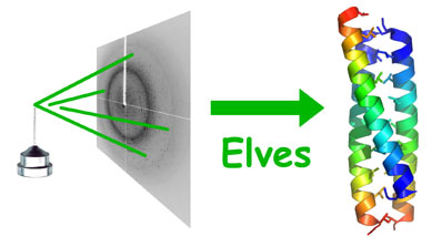 Elves conversion of X-ray diffraction image
