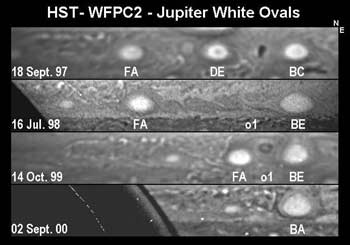 Hubble images showing disappearing White Ovals on Jupiter