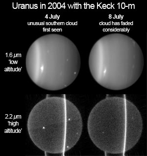 Views of Uranus in July 2004 with the Keck 10-meter telescope
