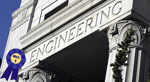 Top engineering colleges with no supplemental essay