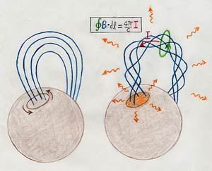 Sketch of a seismic shift in the magnetar's crust