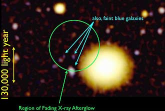 massive elliptical galaxy near which a split-second burst of gamma rays was detected