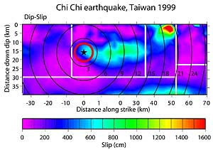 Fault-plane diagram from 1999 Taiwan earthquake