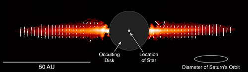 dust and debris disk surrounding the star AU Microscopii