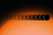 exoplanet in transit around star