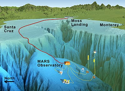 03 18 2009 Scientists Cable Seafloor Seismometer Into