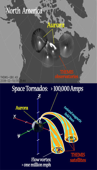 Graphic of space tornado effects