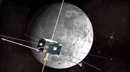 ARTEMIS probes orbiting moon