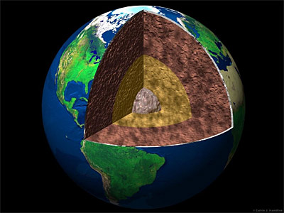 cross-section of Earth