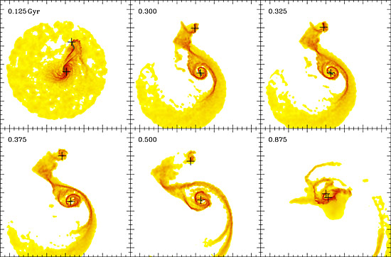 Simulation of M51 evolution