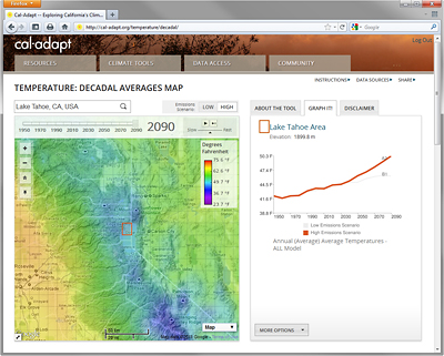 The Cal-Adapt website displays projected temperature changes in area of California, such as Lake Tahoe.