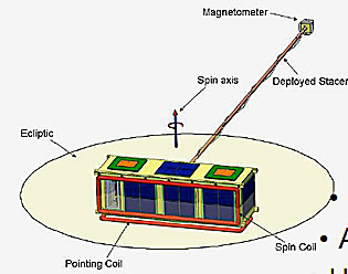 CubeSat illustration