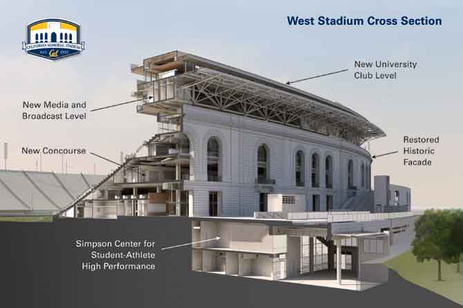 Cross section of stadium press box