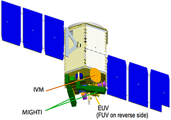 ICON spacecraft